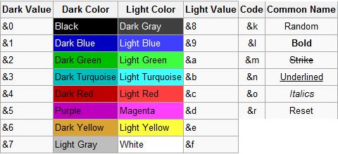 Как сделать цветное название клана в майнкрафт 1.8